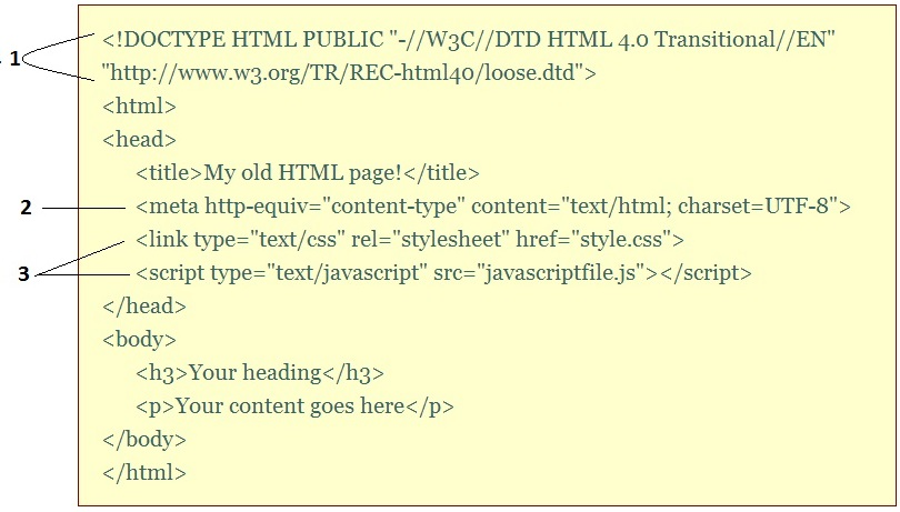 HTML 4 Sample Page